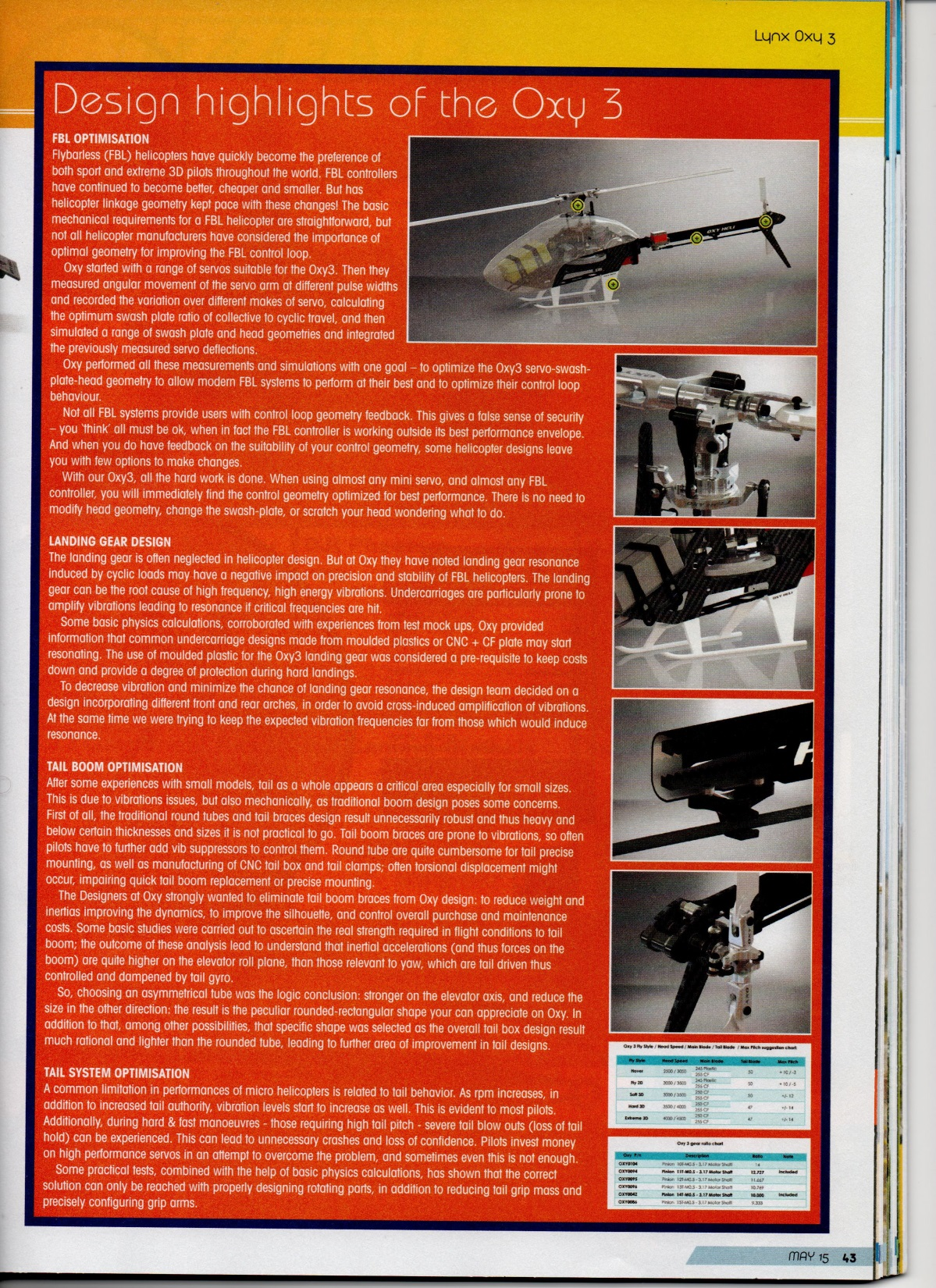 oxy 3 - oxy heli rotor world article_Page_5